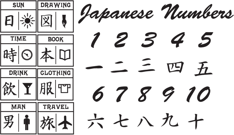 FAQ About Learning Kanji Through Joy o' Kanji